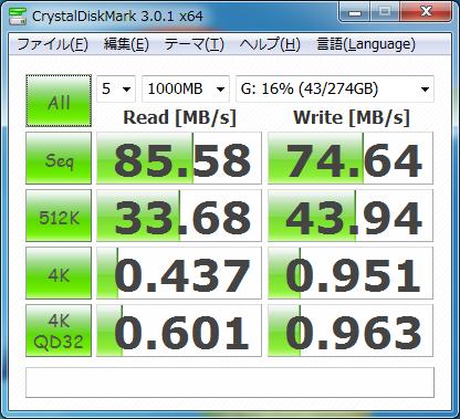 ハードディスクドライブでの計測 シーケンシャル:読み85.58MB 書き74.64MB 512KBランダム:読み33.68MB 書き43.94MB 4KBランダム:読み437KB 書き951KB