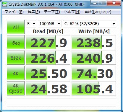0Fill(「0」だけのバイナリデータ) シーケンシャル:読み227.9MB 書き238.5MB ランダム512KB:読み226.4MB 書き240.9MB ランダム4KB:読み25.5MB(QD32の場合24.58MB)書き74.3MB(QD32の場合105.4MB)
