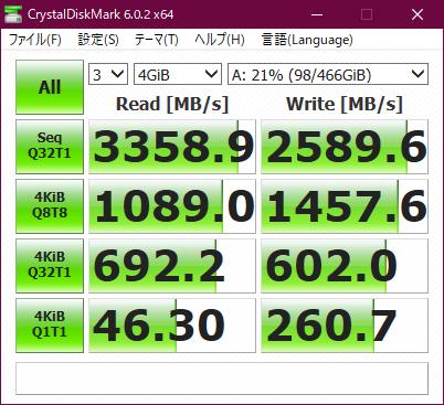 NVMeSSD-WD-Black-SN750-500GB-Benchmark_4GiB