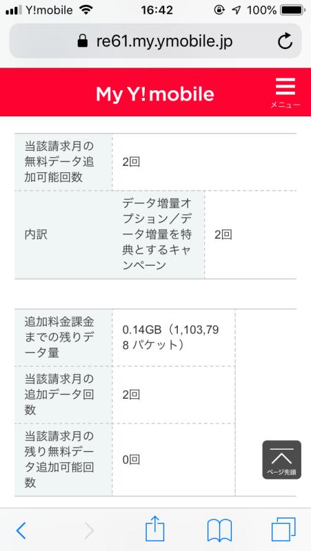 データ通信残り 0.14GB